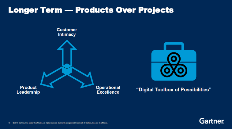 Longer Term Products Over Projects