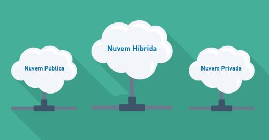 Nuvem hibrida, uma realidade-01.png